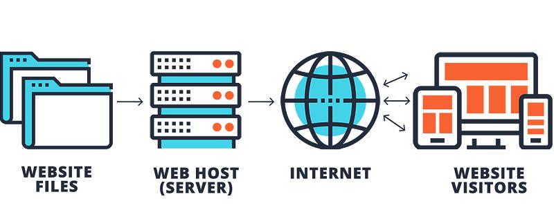 website-hosting